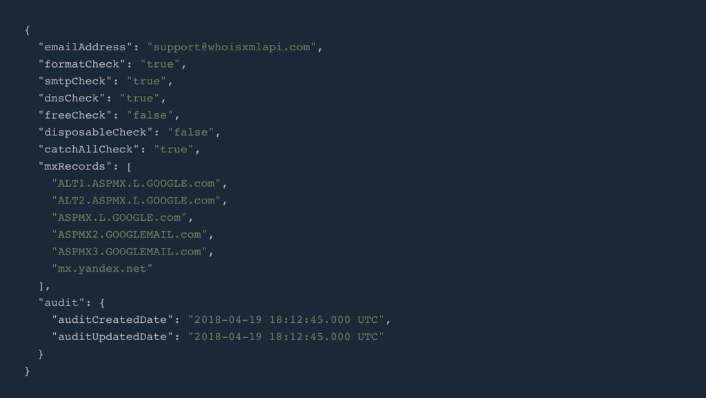 WhoisXML API JSON